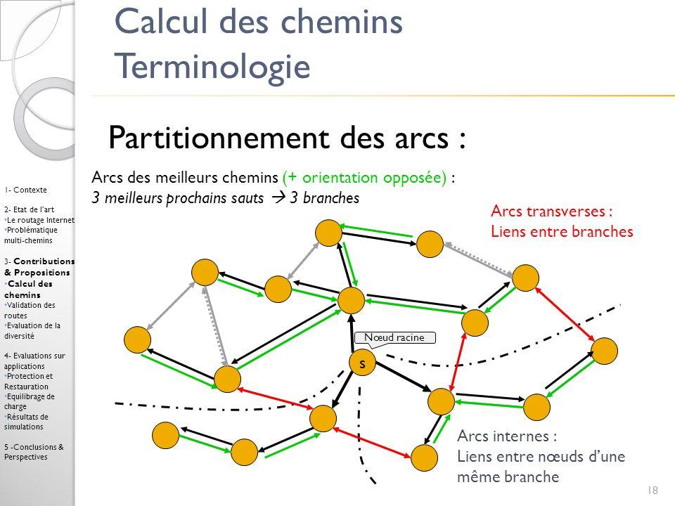 Calcul des chemins Terminologie s Nœud racine Arcs des meilleurs chemins (+ orientation opposée) : 3 meilleurs prochains sauts 3 branches Arcs transve