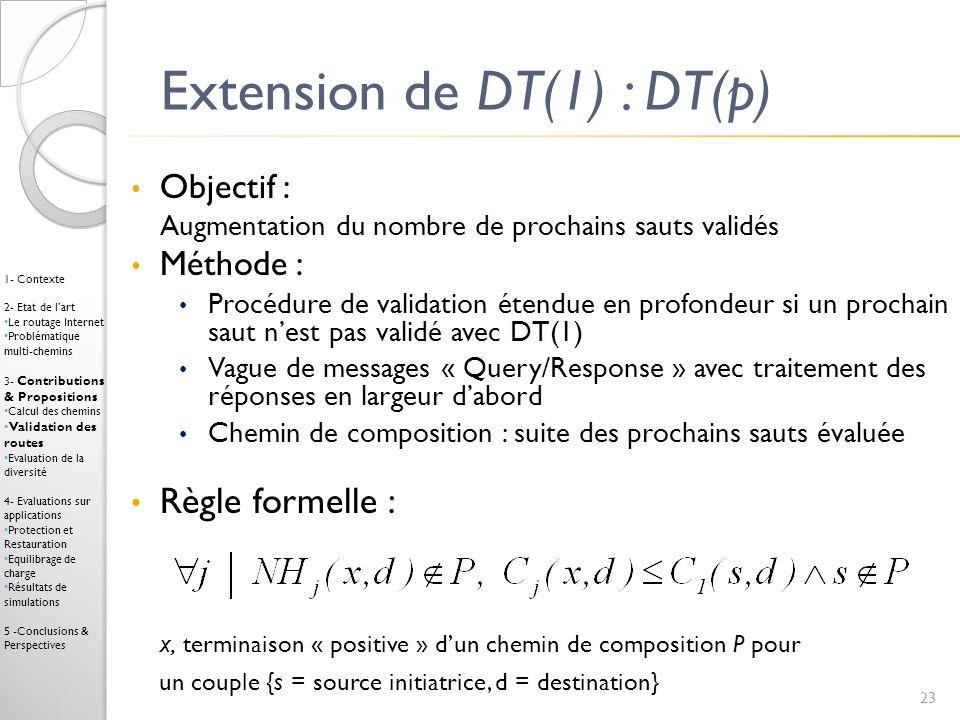 Extension de DT(1) : DT(p) 23 Règle formelle : x, terminaison « positive » dun chemin de composition P pour un couple {s = source initiatrice, d = des