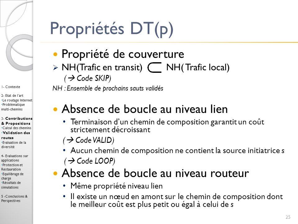 Propriétés DT(p) Propriété de couverture NH(Trafic en transit) NH( Trafic local) ( Code SKIP) NH : Ensemble de prochains sauts validés Absence de bouc