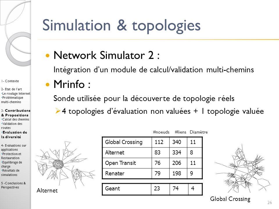 Simulation & topologies Network Simulator 2 : Intégration dun module de calcul/validation multi-chemins Mrinfo : Sonde utilisée pour la découverte de