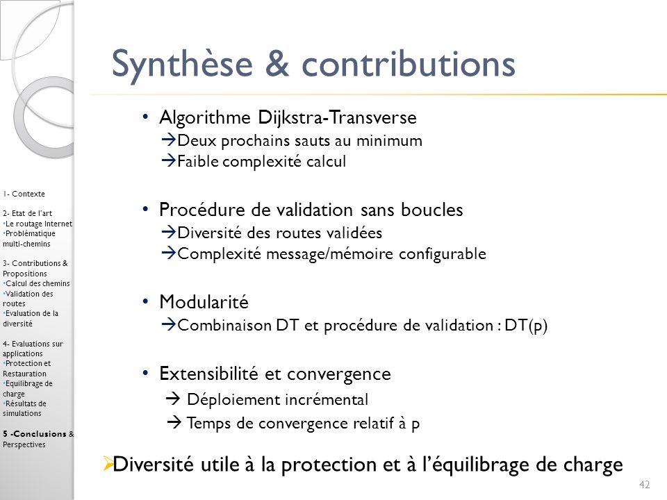 Synthèse & contributions Algorithme Dijkstra-Transverse Deux prochains sauts au minimum Faible complexité calcul Procédure de validation sans boucles