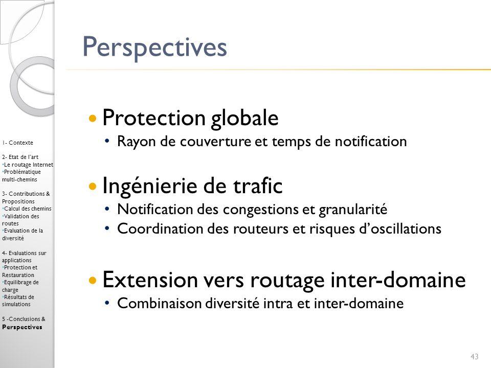 Perspectives Protection globale Rayon de couverture et temps de notification Ingénierie de trafic Notification des congestions et granularité Coordina