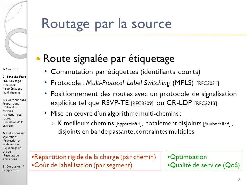 Routage saut par saut Routage à vecteurs de distances Algorithme : Bellman-Ford distribué [Bellman & Ford58] Protocoles : RIP [RFC1058], IGRP Routage à états des liens Algorithme : Dijkstra [Dijkstra69] Protocoles : OSPF [RFC2178], IS-IS [RFC1142], EIGRP Extension multi-chemins : ECMP Meilleurs coûts égaux Propriété de sous-optimalité des meilleurs chemins : Un segment de meilleur chemin est un meilleur chemin Composition cohérente des prochains sauts 9 1- Contexte 2- Etat de lart Le routage Internet Problématique multi-chemins 3- Contributions & Propositions Calcul des chemins Validation des routes Evaluation de la diversité 4- Evaluations sur applications Protection et Restauration Equilibrage de charge Résultats de simulations 5 -Conclusions & Perspectives 1 4 3 2 7 6 D 5 S