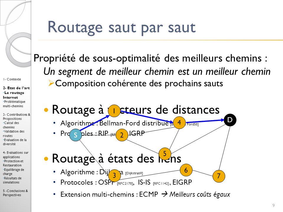 Routage saut par saut Routage à vecteurs de distances Algorithme : Bellman-Ford distribué [Bellman & Ford58] Protocoles : RIP [RFC1058], IGRP Routage