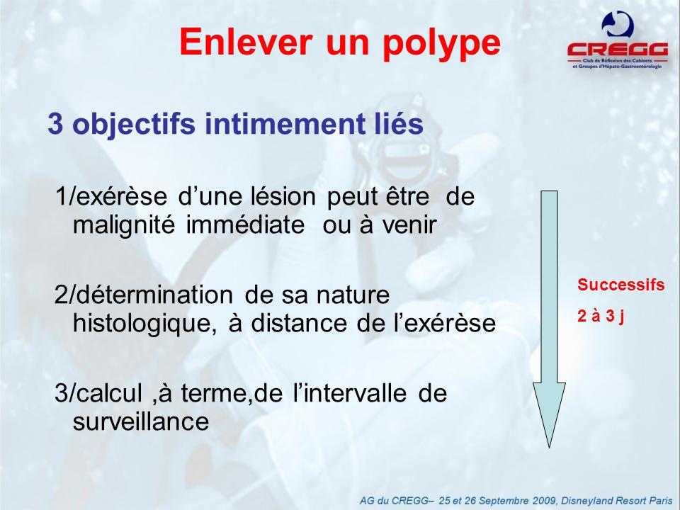 Intervalle de surveillance (endo vs histo) 128/136 (94%) idem 4/136 (3%) plus long Pohl Gastroenterology 2009 ; 1149-51 La littérature
