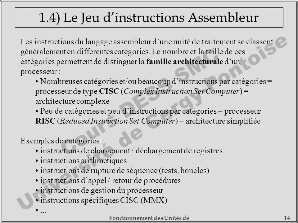 Cours DESS SMC Université de Cergy-Pontoise Fonctionnement des Unités de Traitement - 1) Fonctionnement des Processeurs 14 1.4) Le Jeu dinstructions A