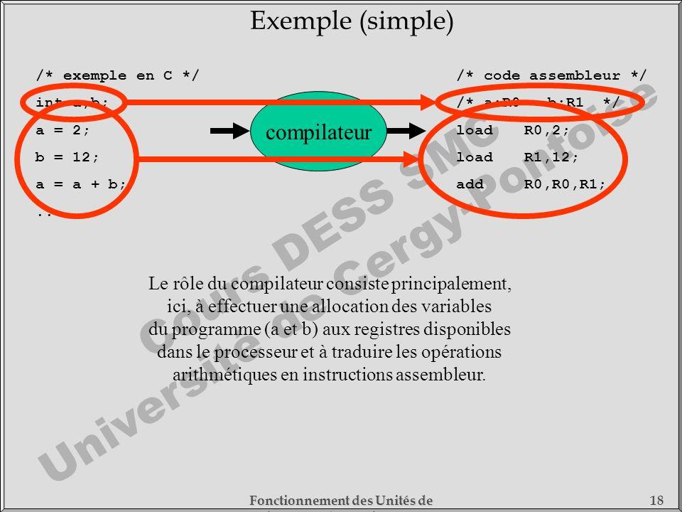 Cours DESS SMC Université de Cergy-Pontoise Fonctionnement des Unités de Traitement - 1) Fonctionnement des Processeurs 18 /* exemple en C */ int a,b;