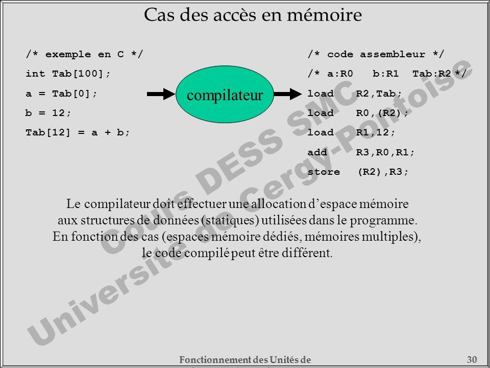 Cours DESS SMC Université de Cergy-Pontoise Fonctionnement des Unités de Traitement - 1) Fonctionnement des Processeurs 30 /* exemple en C */ int Tab[