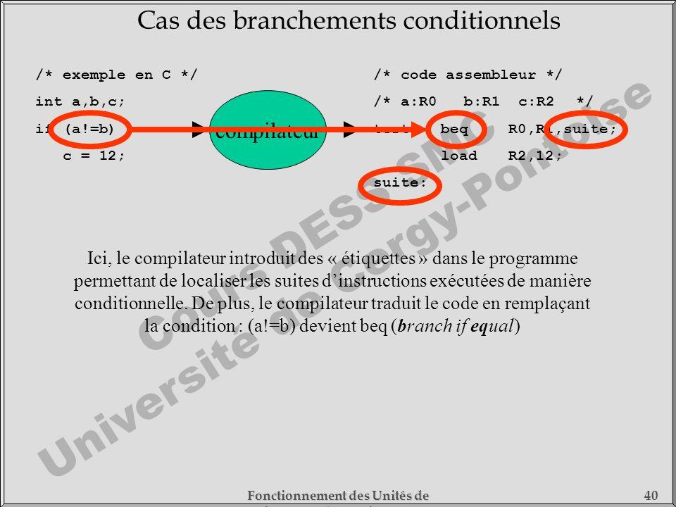 Cours DESS SMC Université de Cergy-Pontoise Fonctionnement des Unités de Traitement - 1) Fonctionnement des Processeurs 40 /* exemple en C */ int a,b,