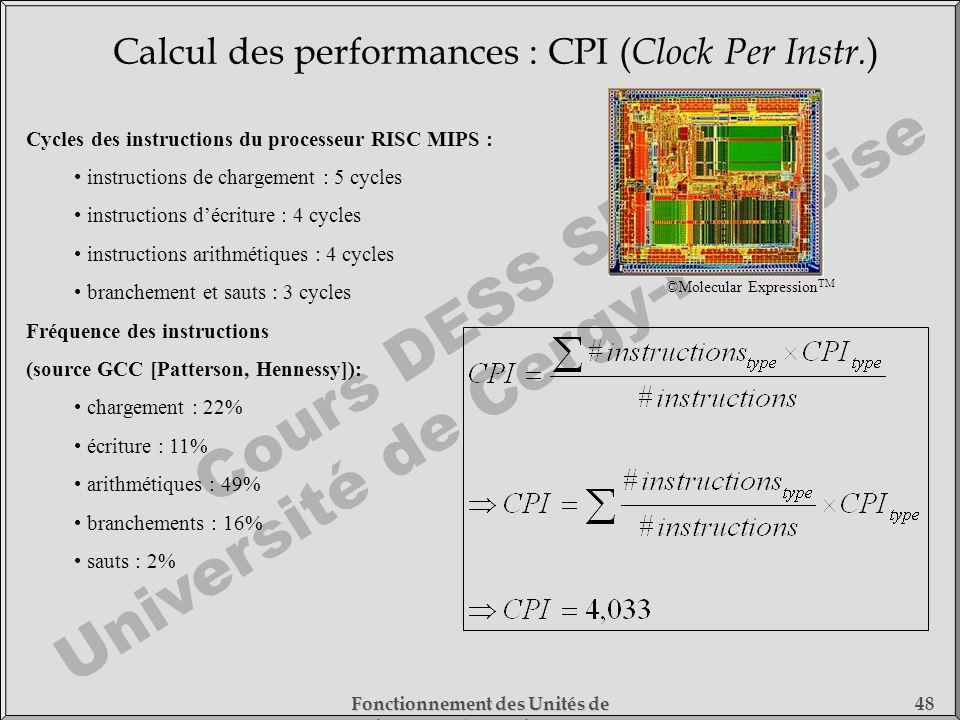 Cours DESS SMC Université de Cergy-Pontoise Fonctionnement des Unités de Traitement - 1) Fonctionnement des Processeurs 48 Calcul des performances : C