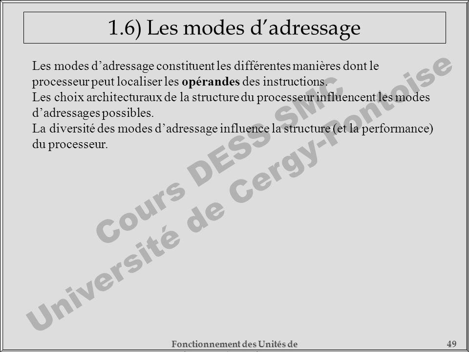 Cours DESS SMC Université de Cergy-Pontoise Fonctionnement des Unités de Traitement - 1) Fonctionnement des Processeurs 49 1.6) Les modes dadressage L