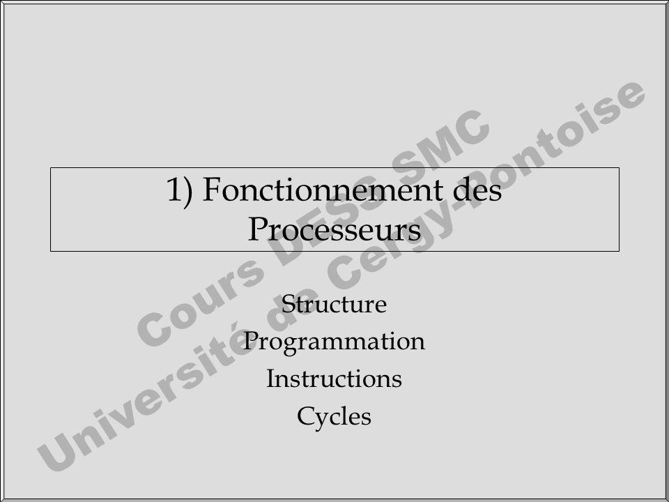 Cours DESS SMC Université de Cergy-Pontoise 1) Fonctionnement des Processeurs Structure Programmation Instructions Cycles