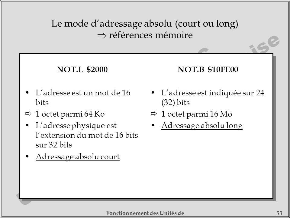 Cours DESS SMC Université de Cergy-Pontoise Fonctionnement des Unités de Traitement - 1) Fonctionnement des Processeurs 53 Le mode dadressage absolu (