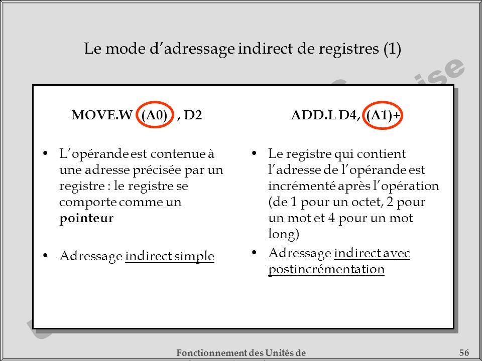 Cours DESS SMC Université de Cergy-Pontoise Fonctionnement des Unités de Traitement - 1) Fonctionnement des Processeurs 56 Le mode dadressage indirect