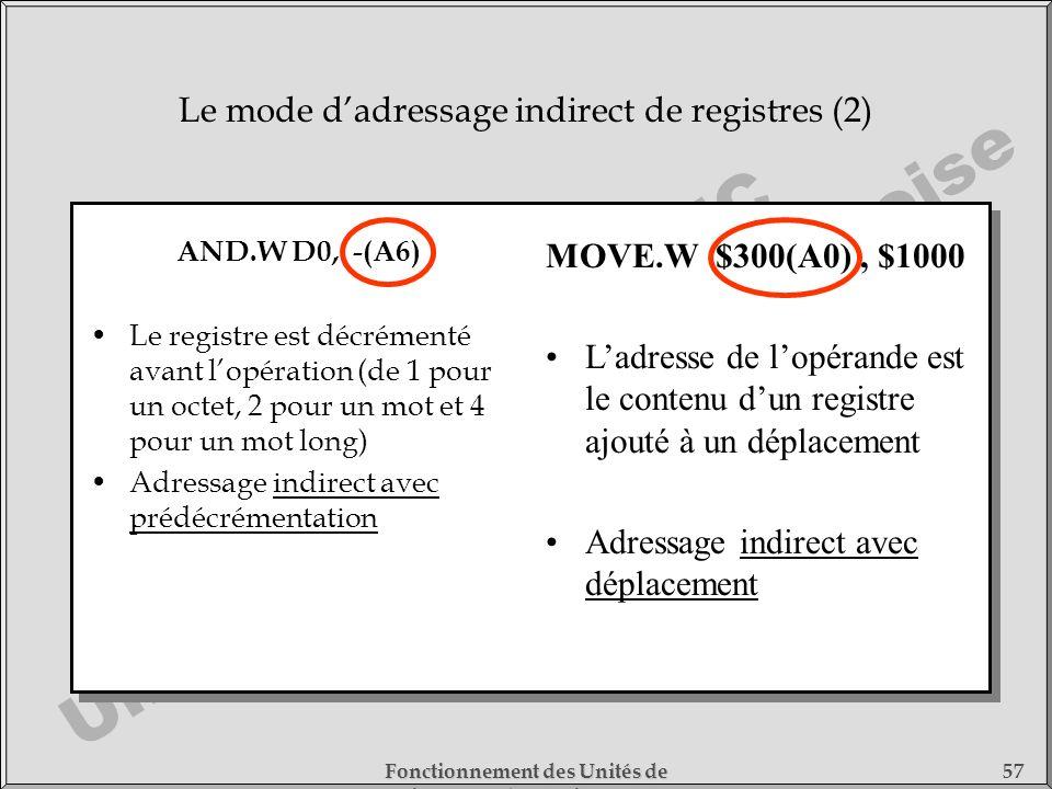 Cours DESS SMC Université de Cergy-Pontoise Fonctionnement des Unités de Traitement - 1) Fonctionnement des Processeurs 57 Le mode dadressage indirect
