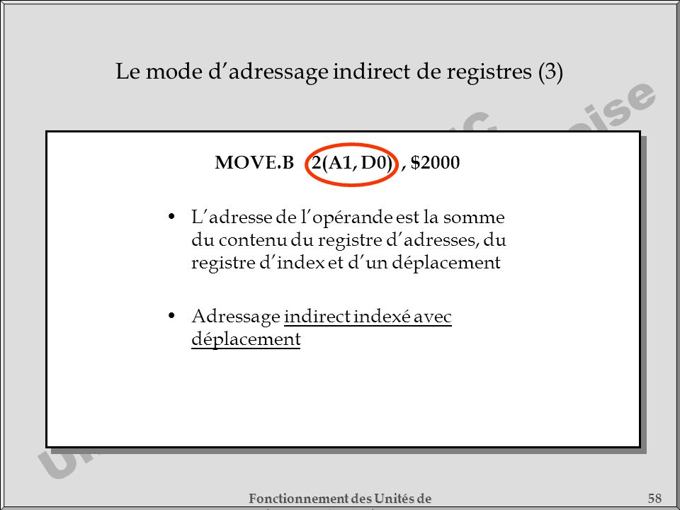 Cours DESS SMC Université de Cergy-Pontoise Fonctionnement des Unités de Traitement - 1) Fonctionnement des Processeurs 58 Le mode dadressage indirect