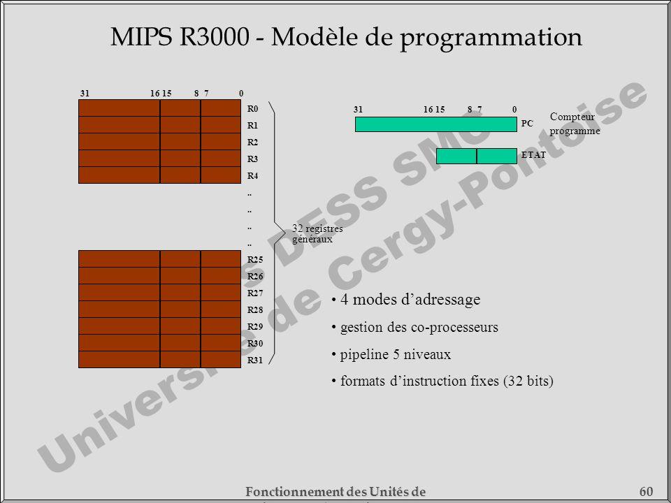 Cours DESS SMC Université de Cergy-Pontoise Fonctionnement des Unités de Traitement - 1) Fonctionnement des Processeurs 60 MIPS R3000 - Modèle de prog