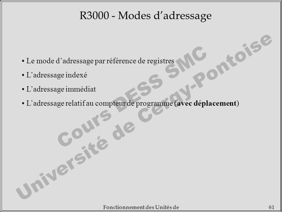 Cours DESS SMC Université de Cergy-Pontoise Fonctionnement des Unités de Traitement - 1) Fonctionnement des Processeurs 61 R3000 - Modes dadressage Le