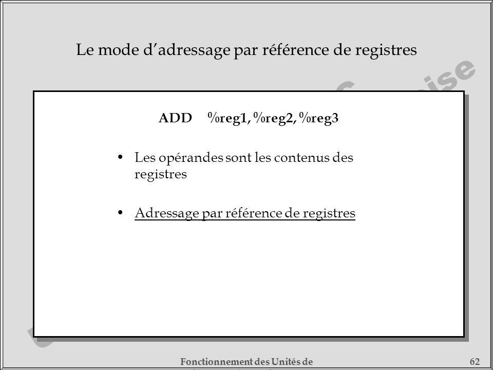 Cours DESS SMC Université de Cergy-Pontoise Fonctionnement des Unités de Traitement - 1) Fonctionnement des Processeurs 62 Le mode dadressage par réfé