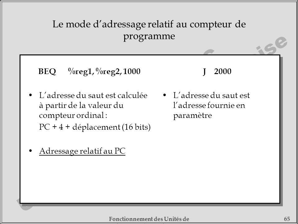 Cours DESS SMC Université de Cergy-Pontoise Fonctionnement des Unités de Traitement - 1) Fonctionnement des Processeurs 65 Le mode dadressage relatif