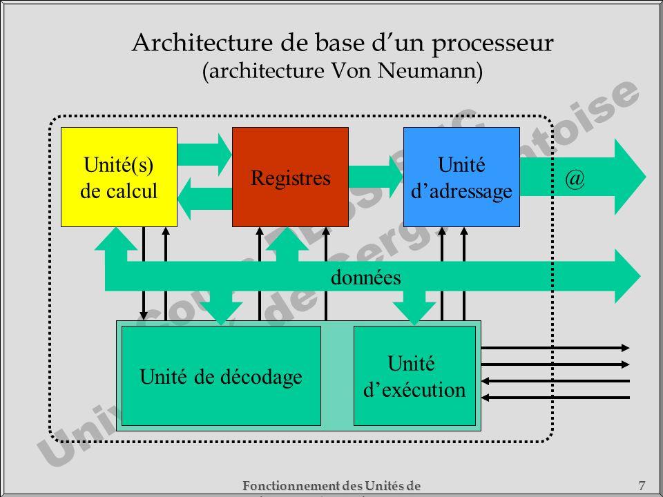 Cours DESS SMC Université de Cergy-Pontoise Fonctionnement des Unités de Traitement - 1) Fonctionnement des Processeurs 7 @ Unité(s) de calcul Registr