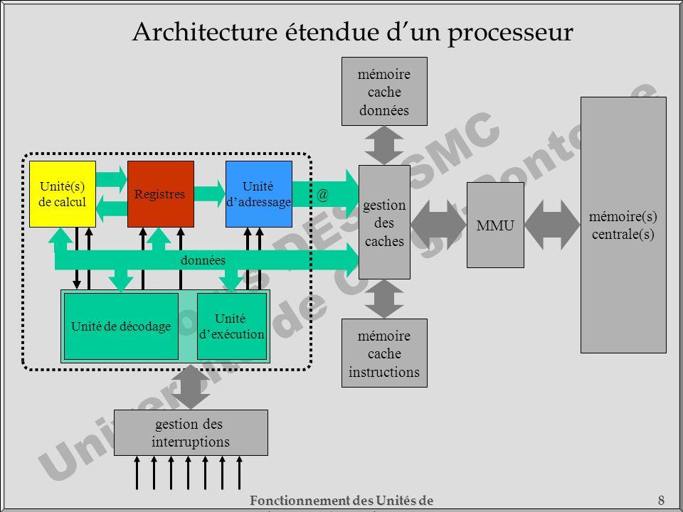 Cours DESS SMC Université de Cergy-Pontoise Fonctionnement des Unités de Traitement - 1) Fonctionnement des Processeurs 8 @ Unité(s) de calcul Registr