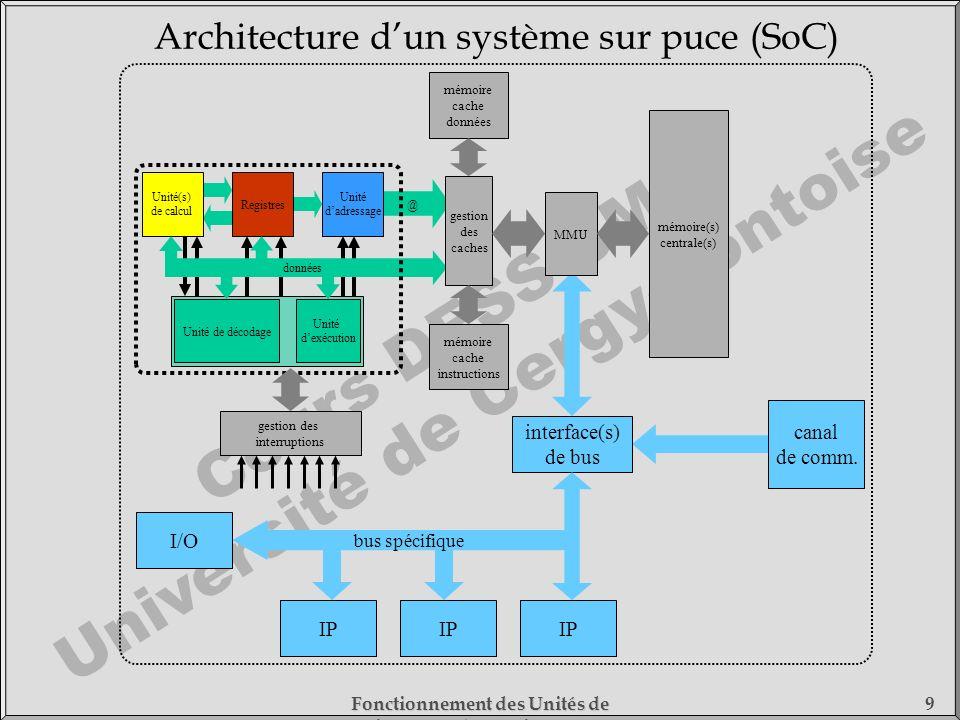 Cours DESS SMC Université de Cergy-Pontoise Fonctionnement des Unités de Traitement - 1) Fonctionnement des Processeurs 9 @ Unité(s) de calcul Registr