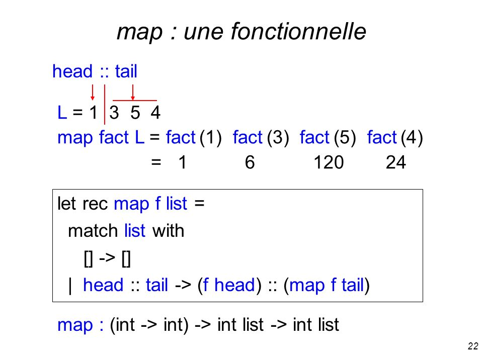 22 map : une fonctionnelle L = 1 3 5 4 map fact L = fact (1) fact (3) fact (5) fact (4) = 1 6 120 24 let rec map f list = match list with [] -> [] | h