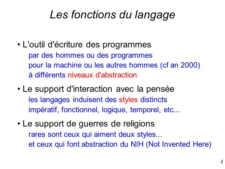 24 Héritage: Smalltalk, C++, Eiffel, Java, O CAML, Esterel,...