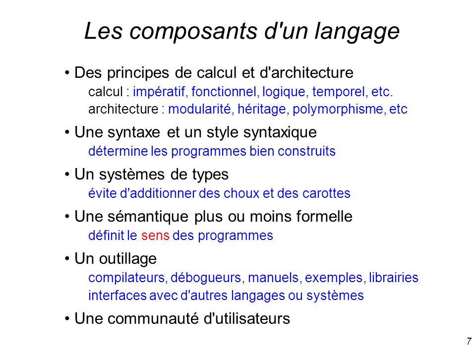 28 Architecture API = Application Programmer Interface Nécessité: utilisation de composants standards déterminés par leurs fonctions éprouvés, validés, certifiés, prouvés,...