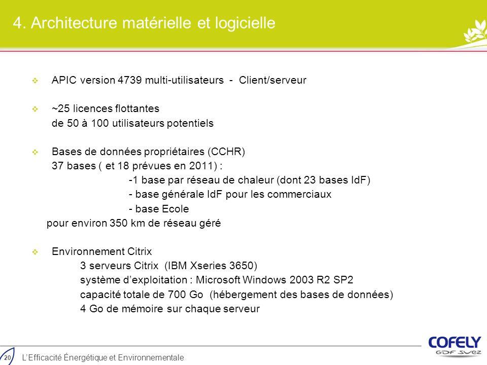 20 LEfficacité Énergétique et Environnementale APIC version 4739 multi-utilisateurs - Client/serveur ~25 licences flottantes de 50 à 100 utilisateurs