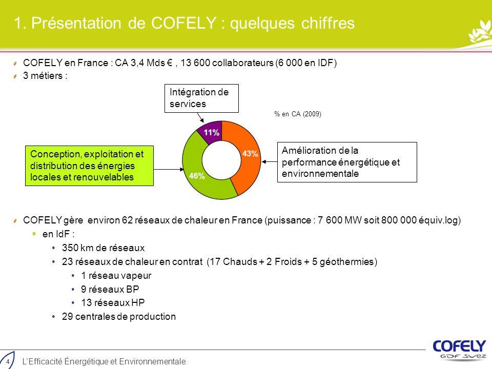 4 LEfficacité Énergétique et Environnementale 1. Présentation de COFELY : quelques chiffres COFELY en France : CA 3,4 Mds, 13 600 collaborateurs (6 00