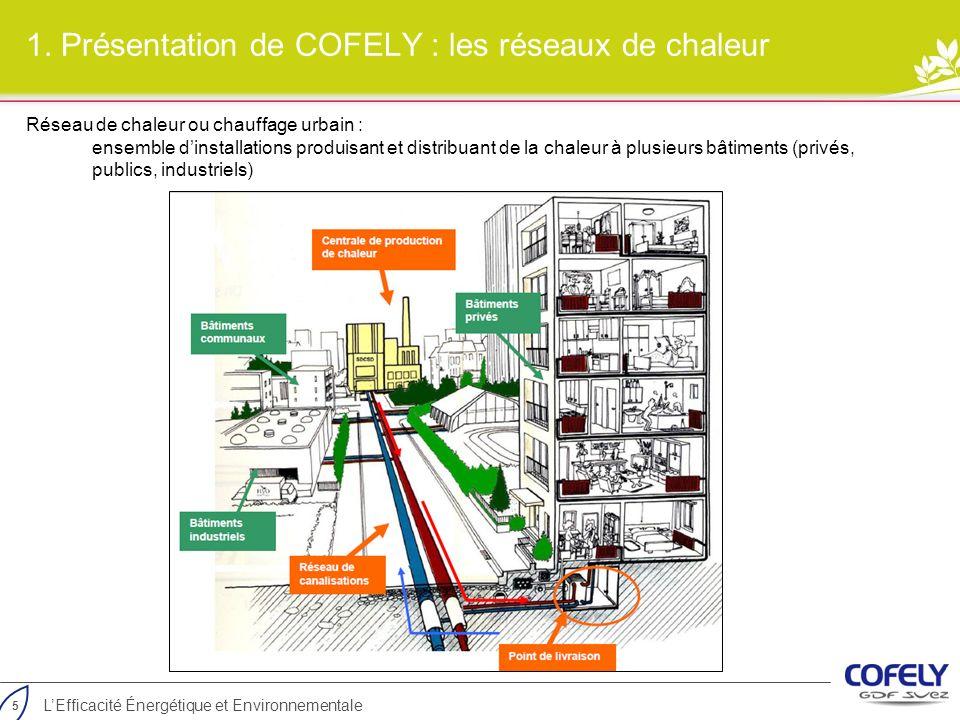 5 LEfficacité Énergétique et Environnementale 1. Présentation de COFELY : les réseaux de chaleur Réseau de chaleur ou chauffage urbain : ensemble dins