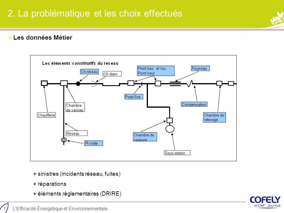 7 LEfficacité Énergétique et Environnementale Les données Métier 2. La problématique et les choix effectués + sinistres (incidents réseau, fuites) + r