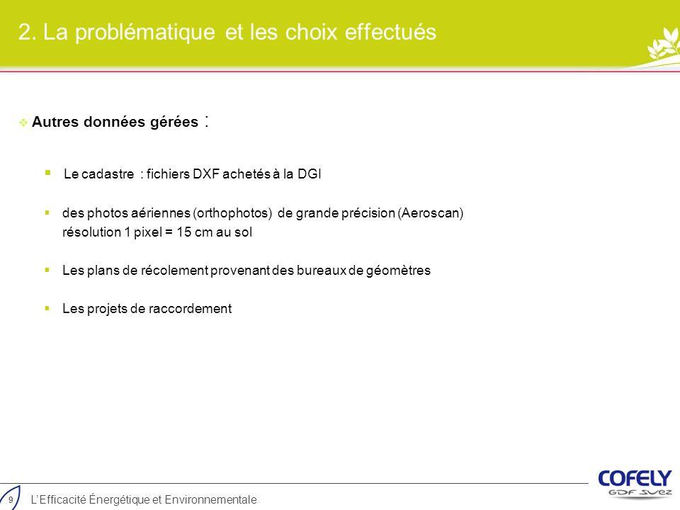 9 LEfficacité Énergétique et Environnementale Autres données gérées : Le cadastre : fichiers DXF achetés à la DGI des photos aériennes (orthophotos) d
