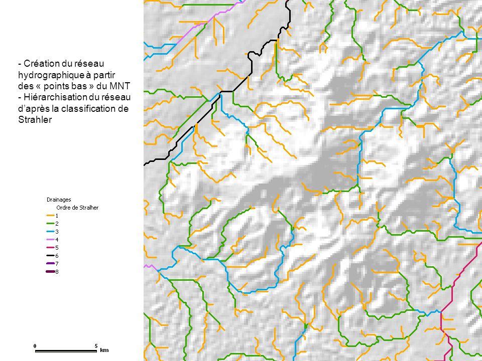 - Création du réseau hydrographique à partir des « points bas » du MNT - Hiérarchisation du réseau daprès la classification de Strahler