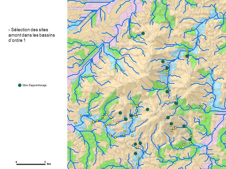 - Sélection des sites amont dans les bassins dordre 1