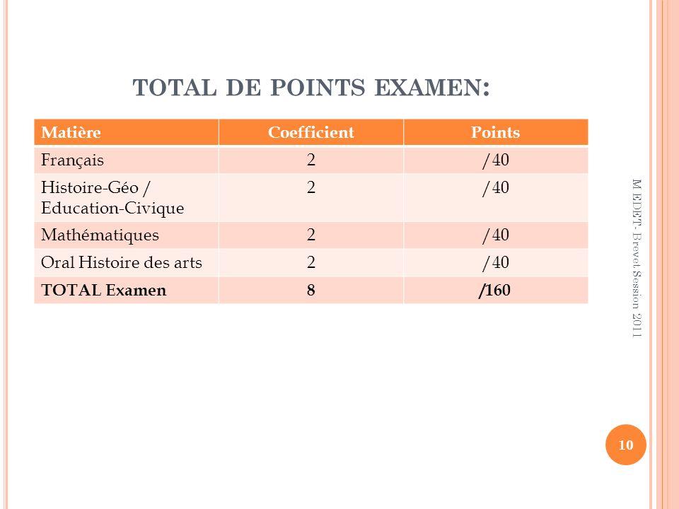 TOTAL DE POINTS EXAMEN : MatièreCoefficientPoints Français2/40 Histoire-Géo / Education-Civique 2/40 Mathématiques2/40 Oral Histoire des arts2/40 TOTA