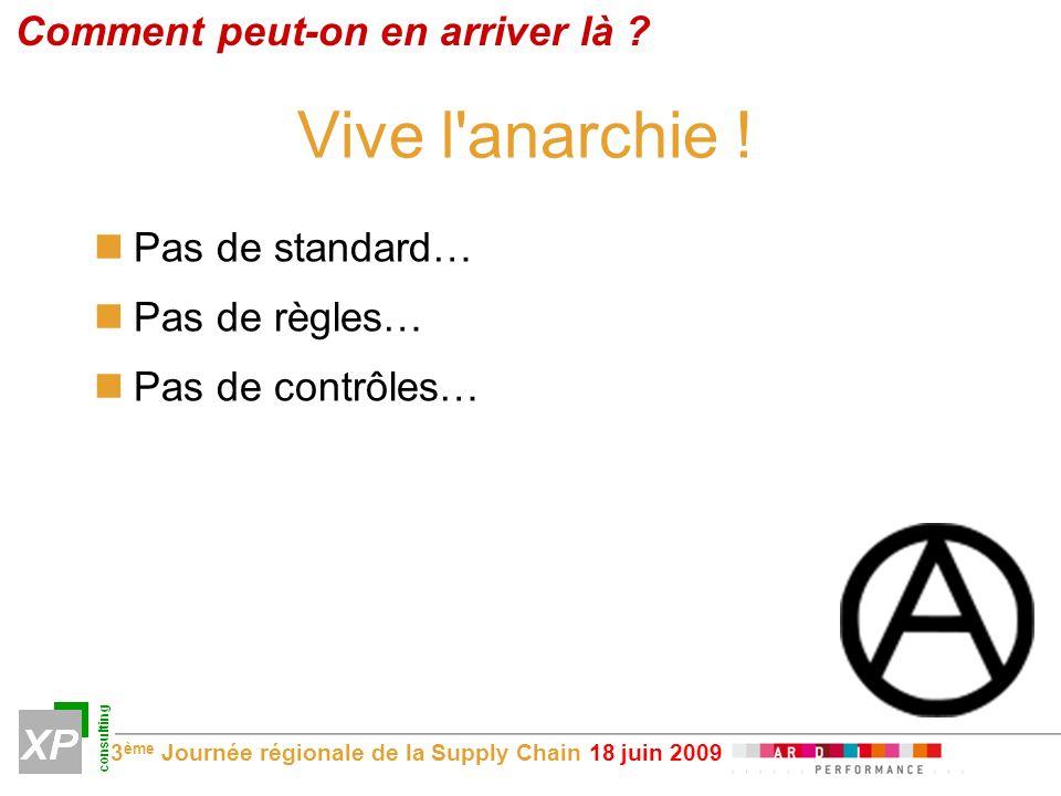 3 ème Journée régionale de la Supply Chain 18 juin 2009 Vive l anarchie .