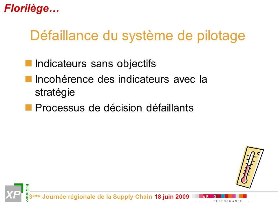 3 ème Journée régionale de la Supply Chain 18 juin 2009 Défaillance du système de pilotage Indicateurs sans objectifs Incohérence des indicateurs avec la stratégie Processus de décision défaillants Florilège…