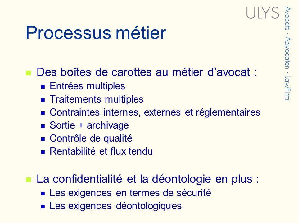 Processus métier Des boîtes de carottes au métier davocat : Entrées multiples Traitements multiples Contraintes internes, externes et réglementaires S