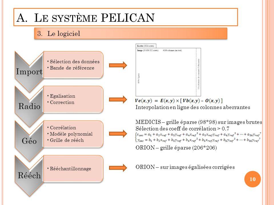 A. L E SYSTÈME PELICAN 3.Le logiciel Import Sélection des données Bande de référence Radio Egalisation Correction Géo Corrélation Modèle polynomial Gr