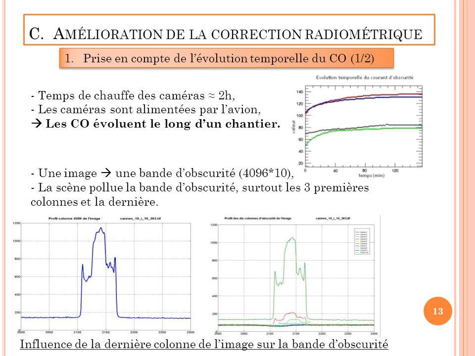 C. A MÉLIORATION DE LA CORRECTION RADIOMÉTRIQUE 1.Prise en compte de lévolution temporelle du CO (1/2) - Temps de chauffe des caméras 2h, - Les caméra