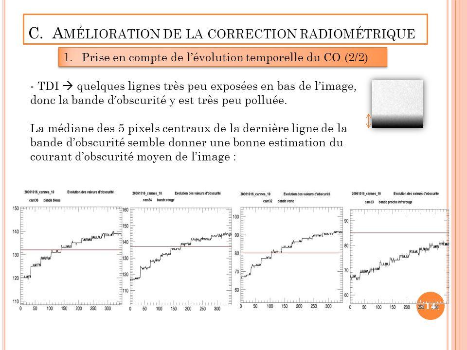 C. A MÉLIORATION DE LA CORRECTION RADIOMÉTRIQUE 1.Prise en compte de lévolution temporelle du CO (2/2) - TDI quelques lignes très peu exposées en bas