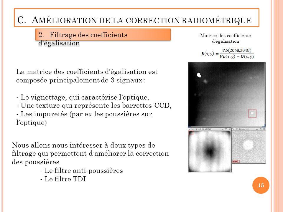 C. A MÉLIORATION DE LA CORRECTION RADIOMÉTRIQUE 2.Filtrage des coefficients dégalisation La matrice des coefficients dégalisation est composée princip