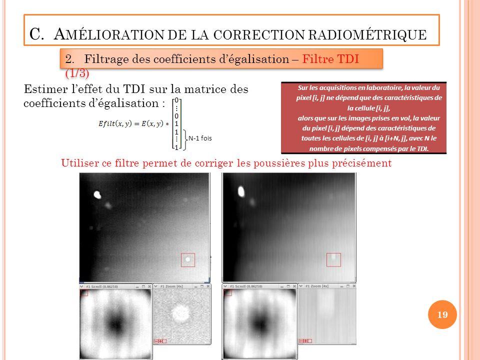 C. A MÉLIORATION DE LA CORRECTION RADIOMÉTRIQUE 2.Filtrage des coefficients dégalisation – Filtre TDI (1/3) Sur les acquisitions en laboratoire, la va