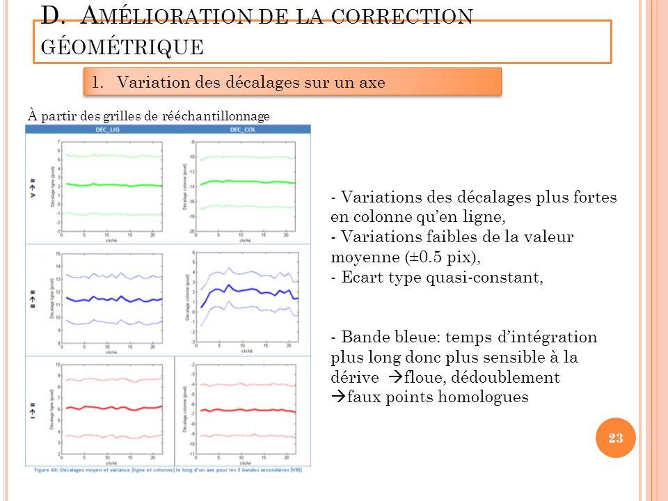 D. A MÉLIORATION DE LA CORRECTION GÉOMÉTRIQUE 1.Variation des décalages sur un axe - Variations des décalages plus fortes en colonne quen ligne, - Var