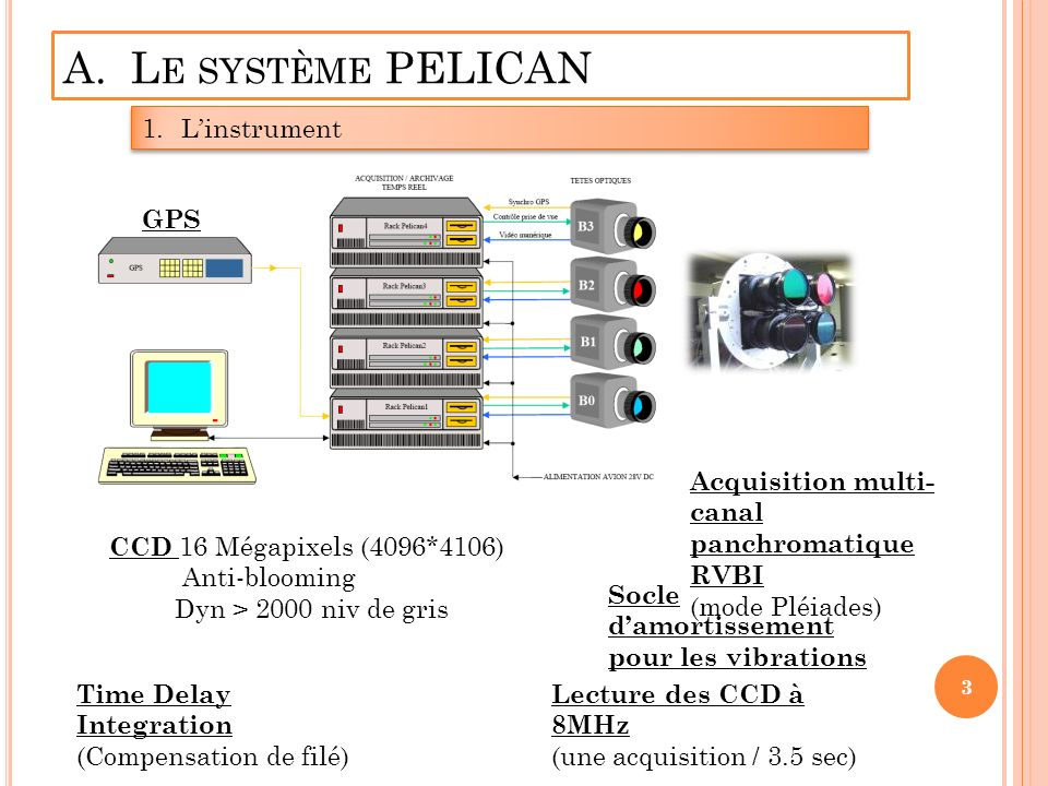 A. L E SYSTÈME PELICAN 1.Linstrument CCD 16 Mégapixels (4096*4106) Anti-blooming Dyn > 2000 niv de gris Time Delay Integration (Compensation de filé)