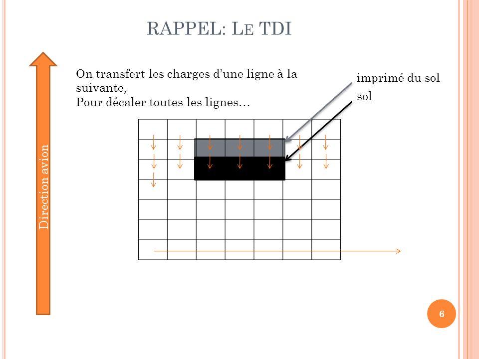 RAPPEL: L E TDI 7 Direction avion Le signal dun point donné au sol continu dêtre accumulé dans le bon pixel… sol imprimé du sol Et on recommence… Pendant le temps dintégration, on vide les lignes du CCD de manière synchronisée avec la vitesse de défilement de limage du sol sur le CCD, on peut donc augmenter le temps dintégration.