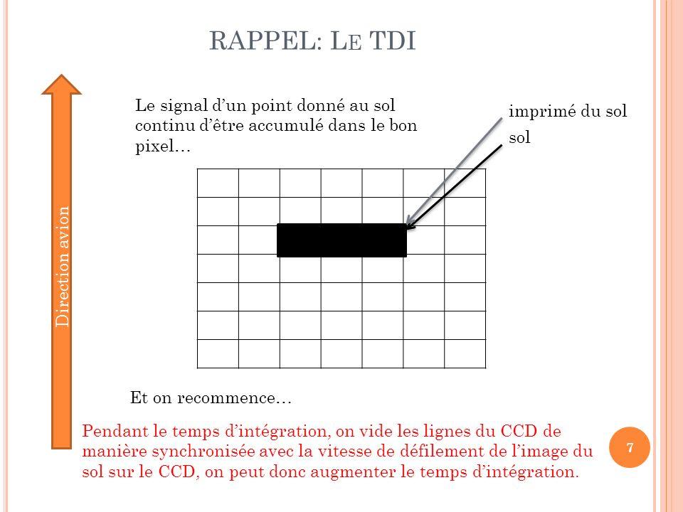 RAPPEL: L E TDI 7 Direction avion Le signal dun point donné au sol continu dêtre accumulé dans le bon pixel… sol imprimé du sol Et on recommence… Pend